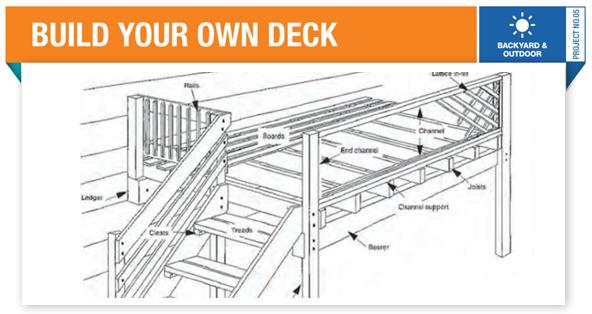 DIY-Deck